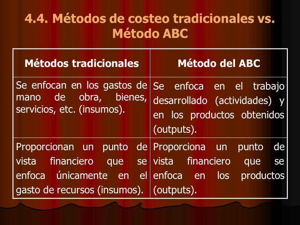 4.4. Métodos de costeo tradicionales vs. Método ABC