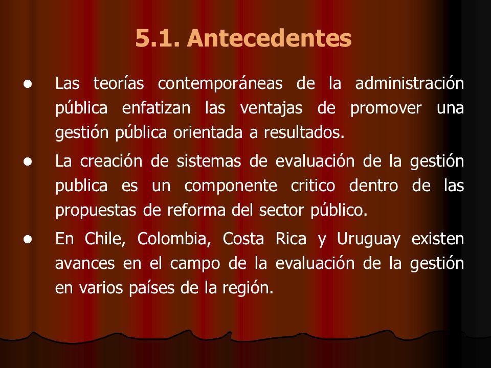 5.1. Antecedentes