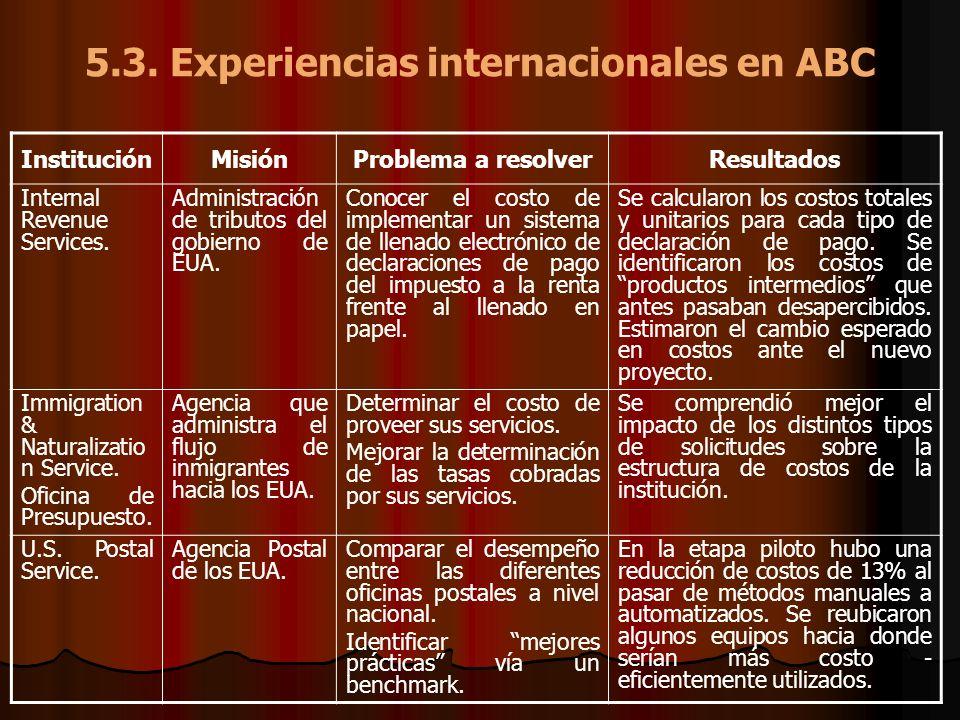 5.3. Experiencias internacionales en ABC