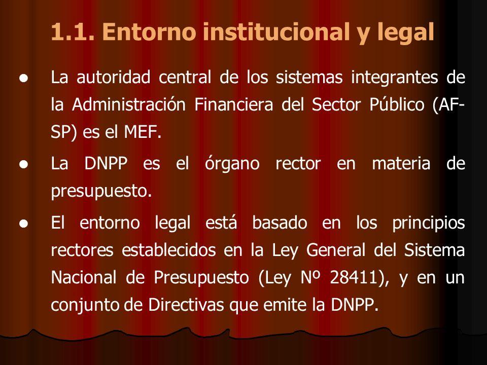 1.1. Entorno institucional y legal