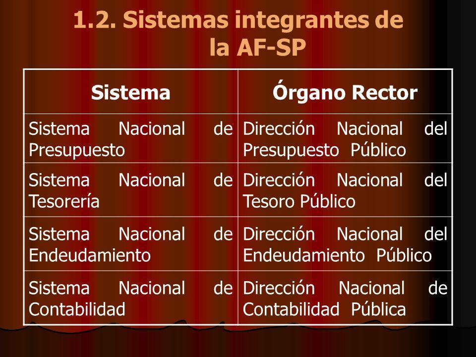 1.2. Sistemas integrantes de la AF-SP