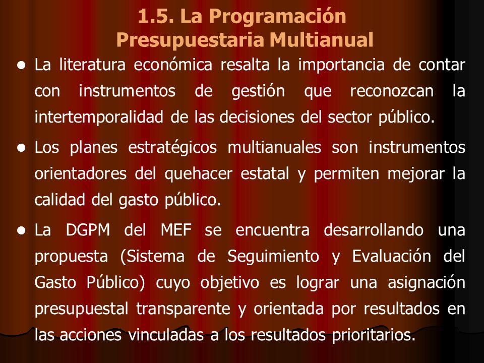 1.5. La Programación Presupuestaria Multianual