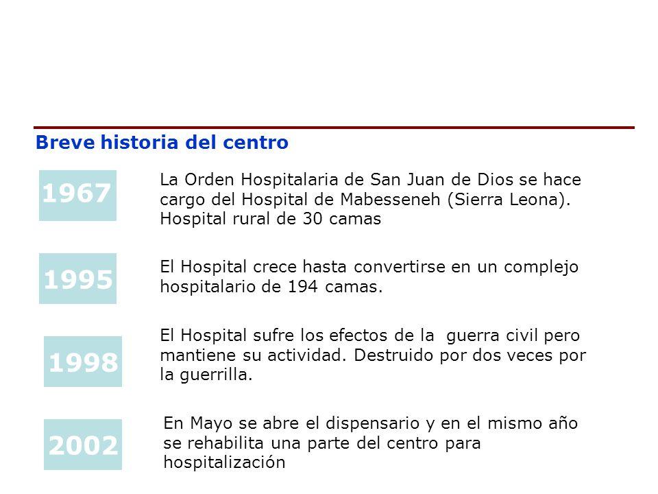 1967 1995 1998 2002 Breve historia del centro