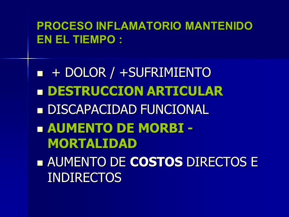 PROCESO INFLAMATORIO MANTENIDO EN EL TIEMPO :