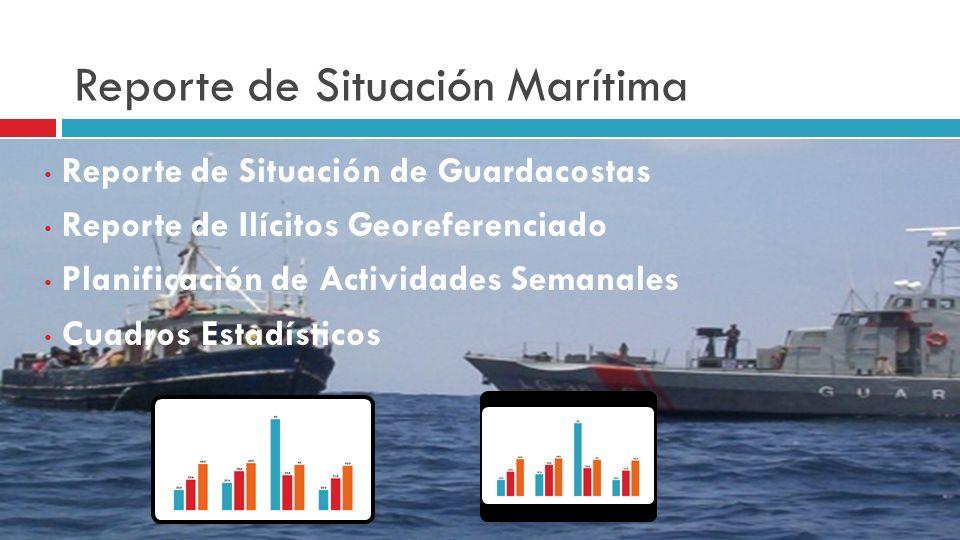 Reporte de Situación Marítima