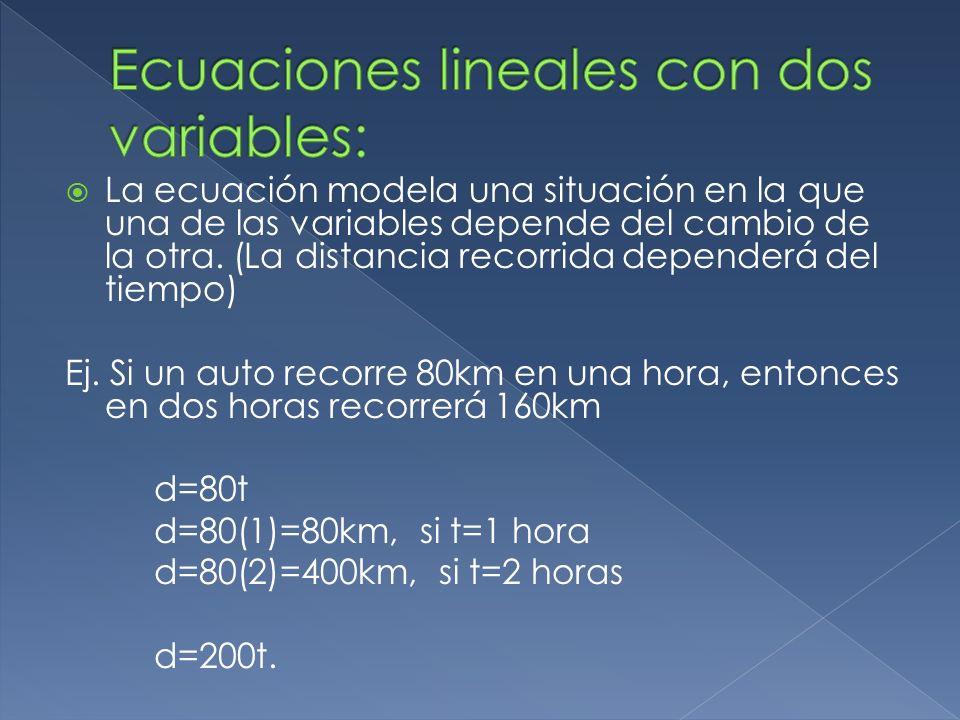 Ecuaciones lineales con dos variables: