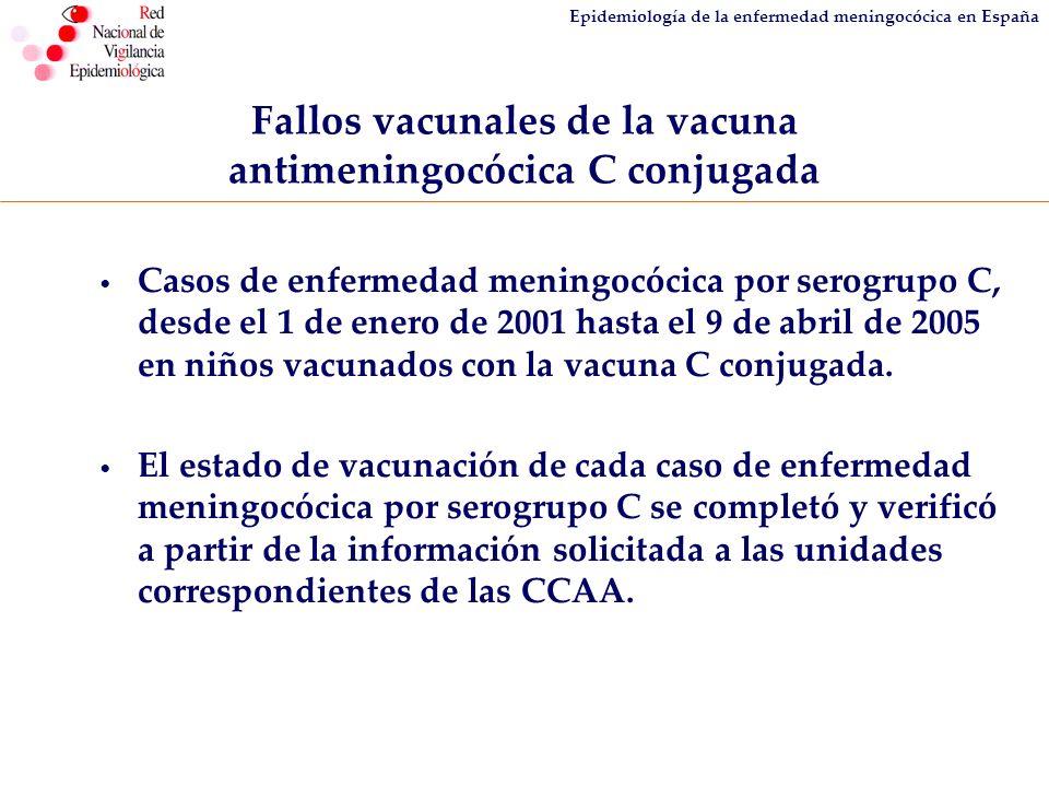 Fallos vacunales de la vacuna antimeningocócica C conjugada