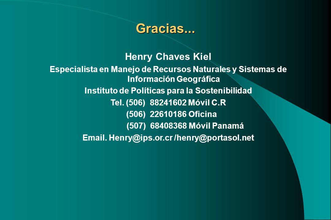 Gracias... Henry Chaves Kiel