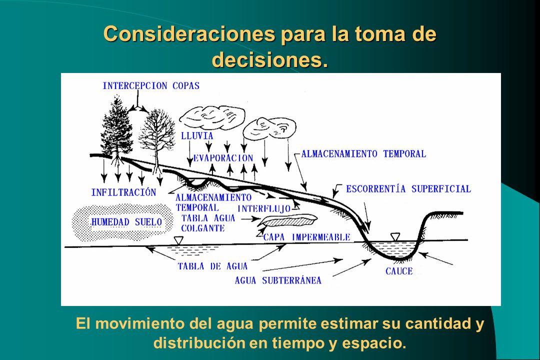 Consideraciones para la toma de decisiones.