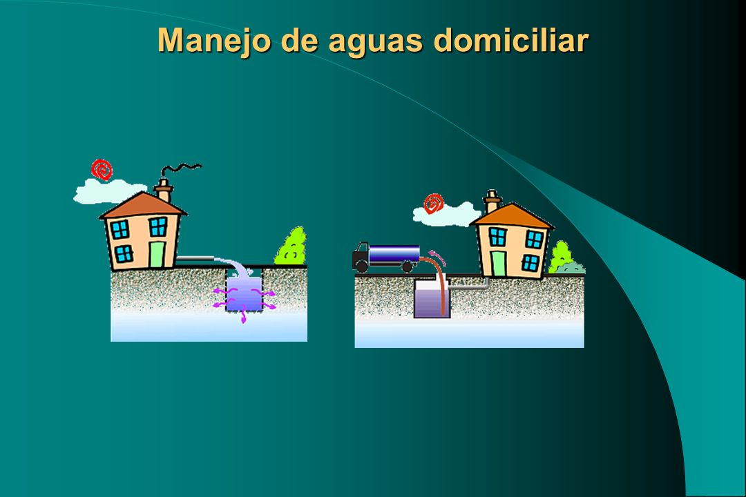Manejo de aguas domiciliar