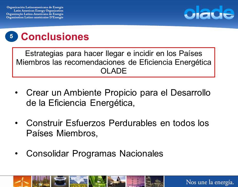 Conclusiones 5. Estrategias para hacer llegar e incidir en los Países Miembros las recomendaciones de Eficiencia Energética OLADE.