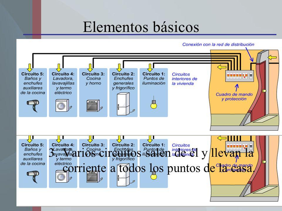 Cuadro de contadores electricos cmo funciona el contador for Cuadro electrico de una vivienda