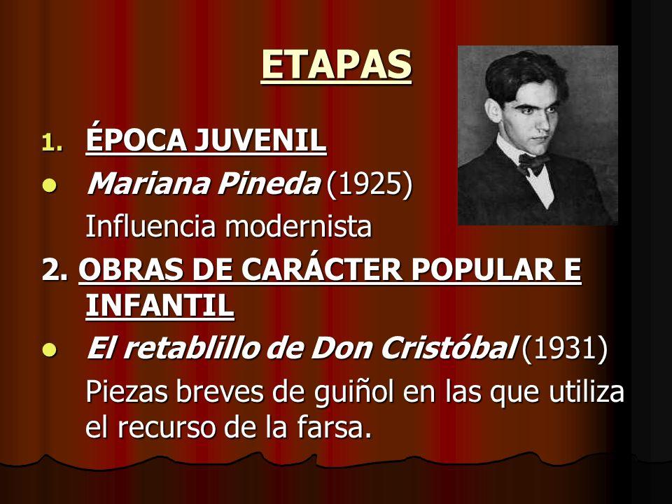 ETAPAS ÉPOCA JUVENIL Mariana Pineda (1925) Influencia modernista