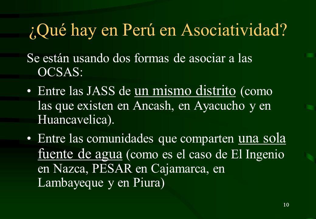¿Qué hay en Perú en Asociatividad