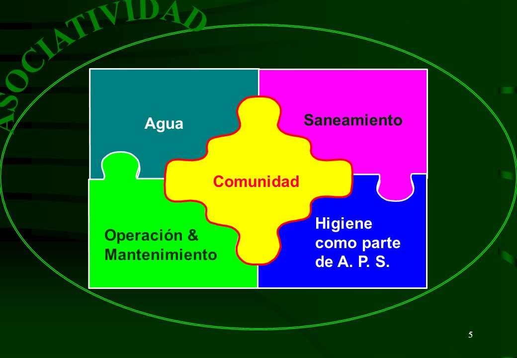ASOCIATIVIDAD Saneamiento Agua Comunidad