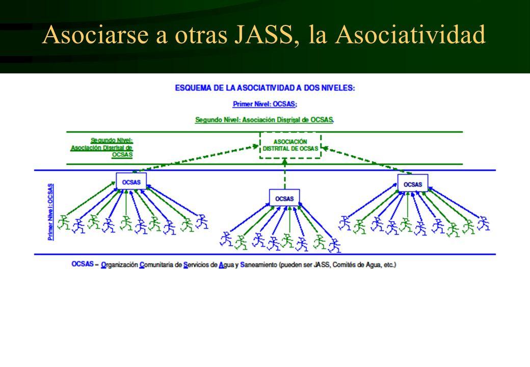 Asociarse a otras JASS, la Asociatividad