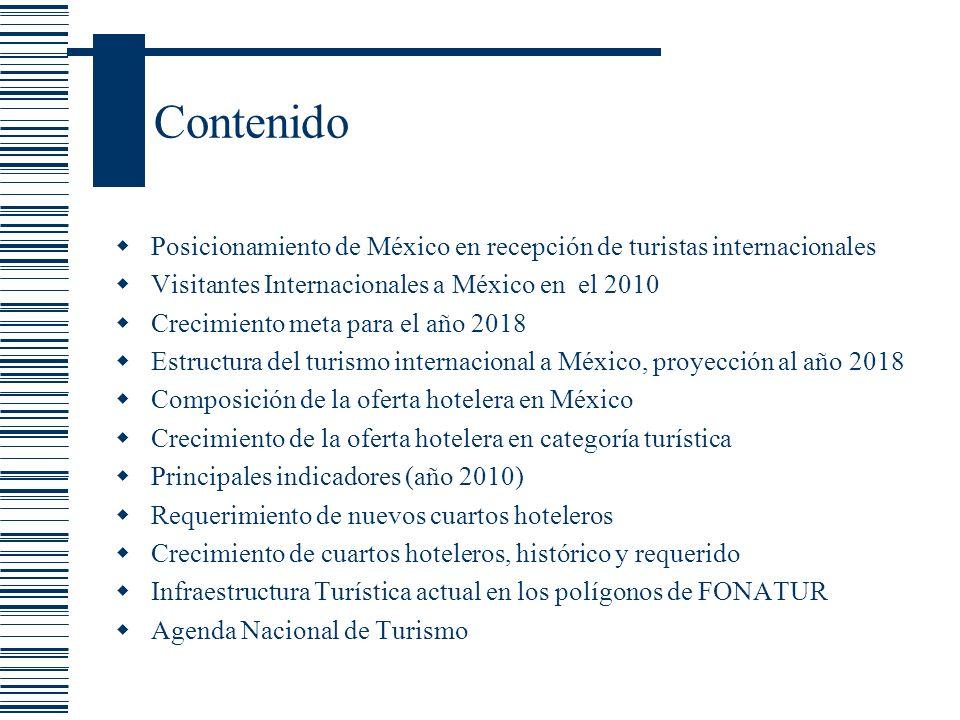 Contenido Posicionamiento de México en recepción de turistas internacionales. Visitantes Internacionales a México en el 2010.