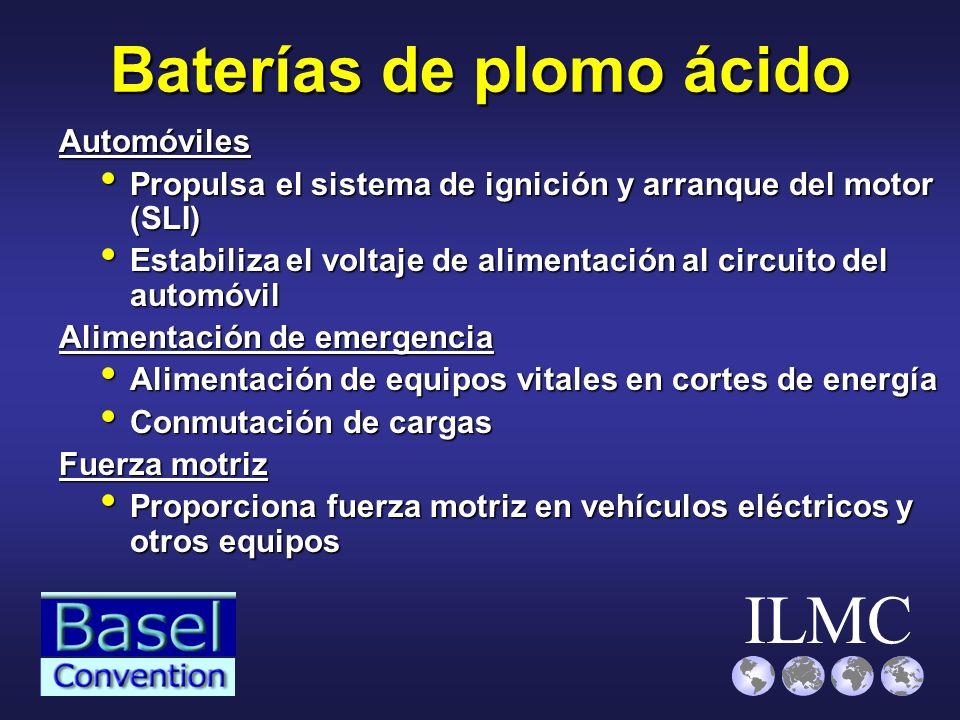 Baterías de plomo ácido