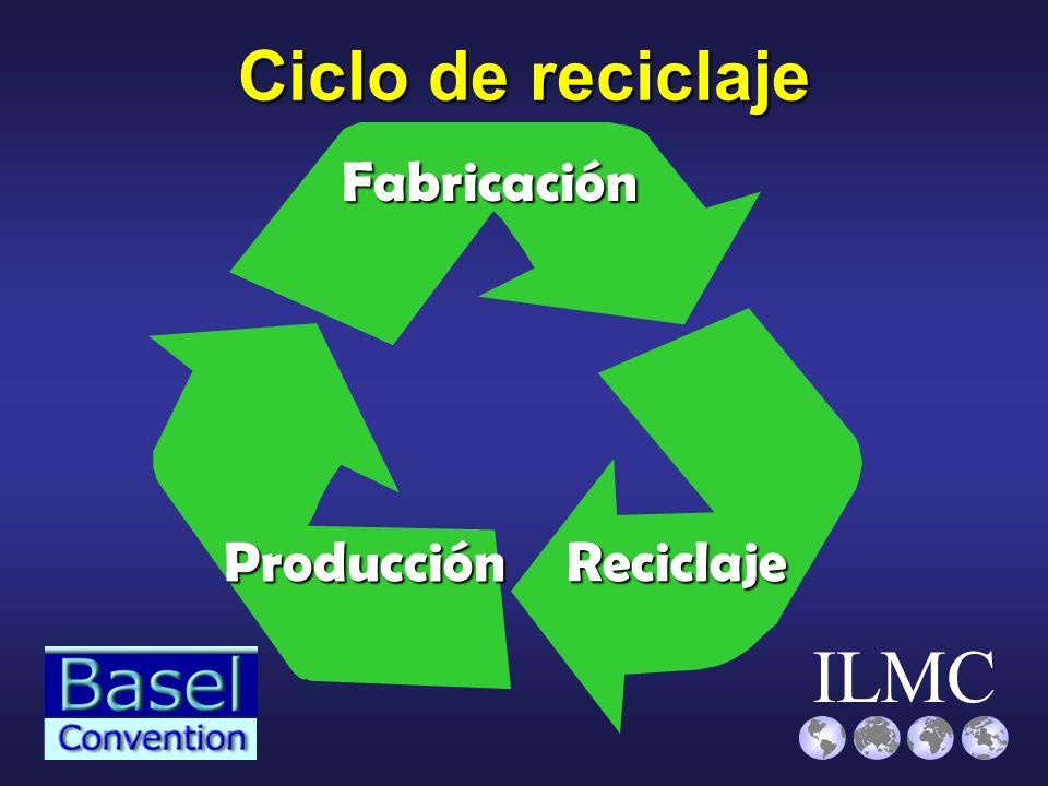 Ciclo de reciclaje Fabricación Reciclaje Producción Ciclo de reciclaje