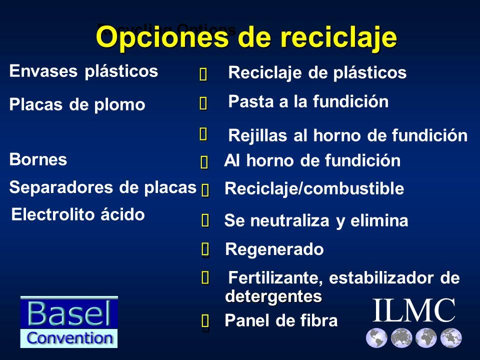 Opciones de reciclaje Envases plásticos á á Reciclaje de plásticos