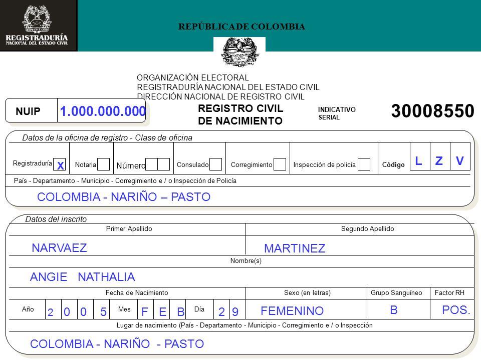 registradura nacional del estado civil