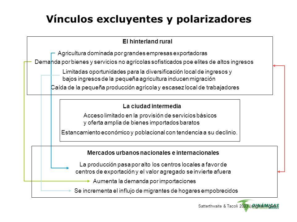 Vínculos excluyentes y polarizadores