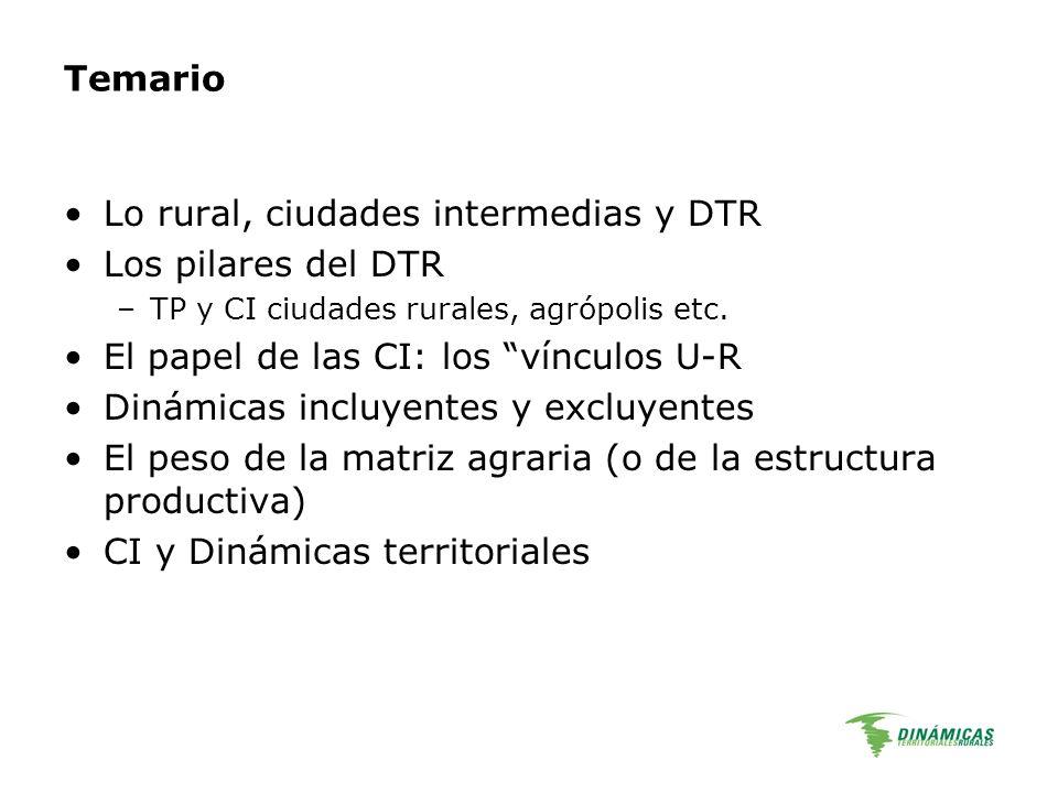 Lo rural, ciudades intermedias y DTR Los pilares del DTR