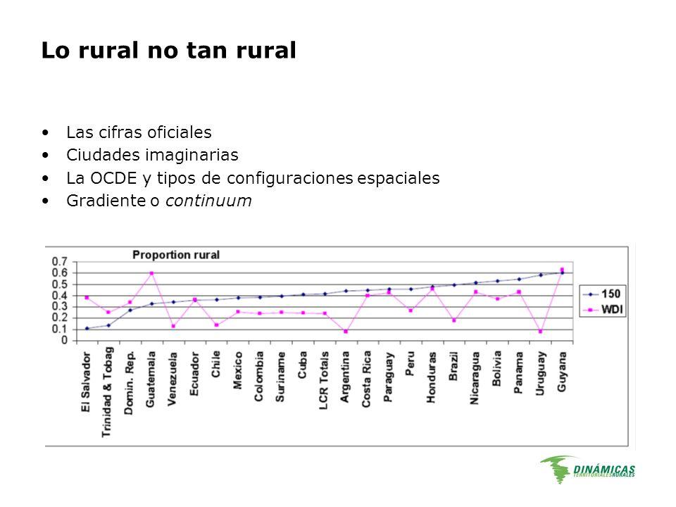 Lo rural no tan rural Las cifras oficiales Ciudades imaginarias