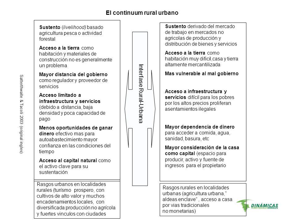 El continuum rural urbano