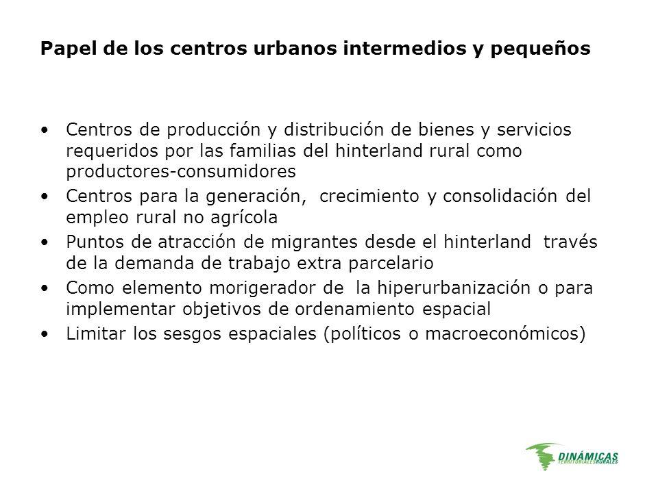Papel de los centros urbanos intermedios y pequeños