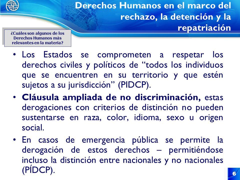 Derechos Humanos en el marco del rechazo, la detención y la repatriación