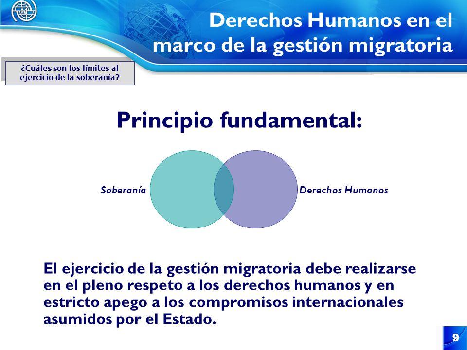 Derechos Humanos en el marco de la gestión migratoria
