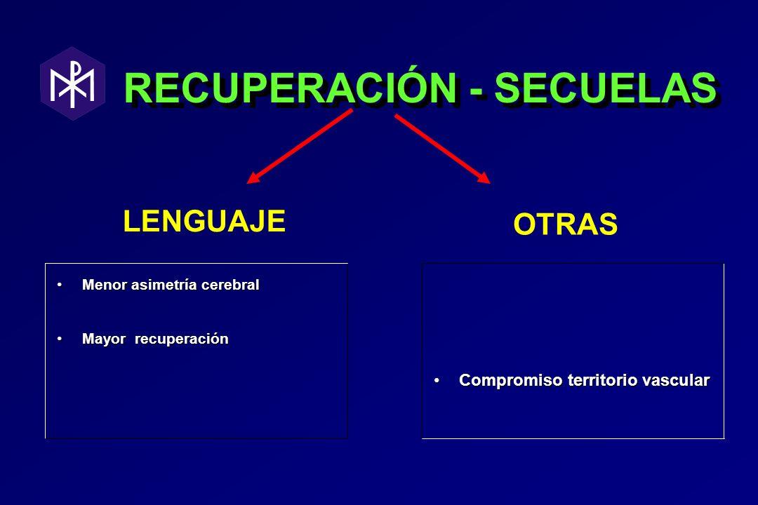 RECUPERACIÓN - SECUELAS