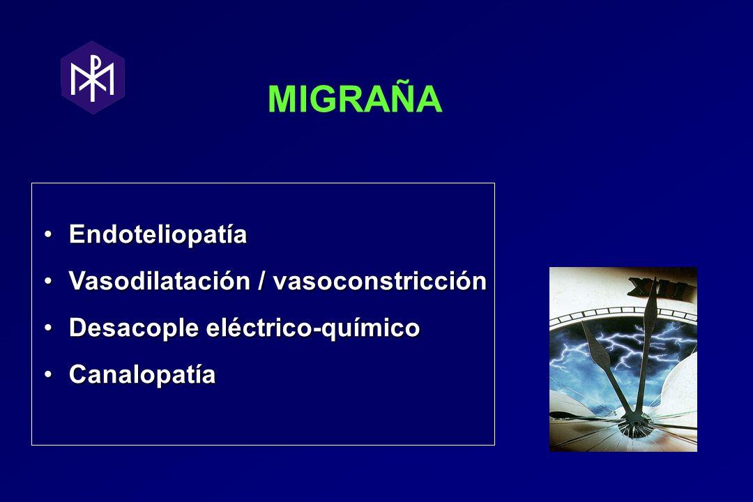 MIGRAÑA Endoteliopatía Vasodilatación / vasoconstricción