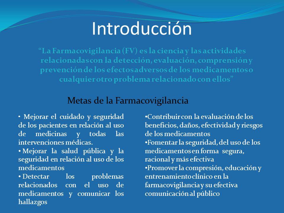 Introducción Metas de la Farmacovigilancia