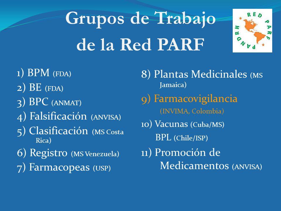 Grupos de Trabajo de la Red PARF