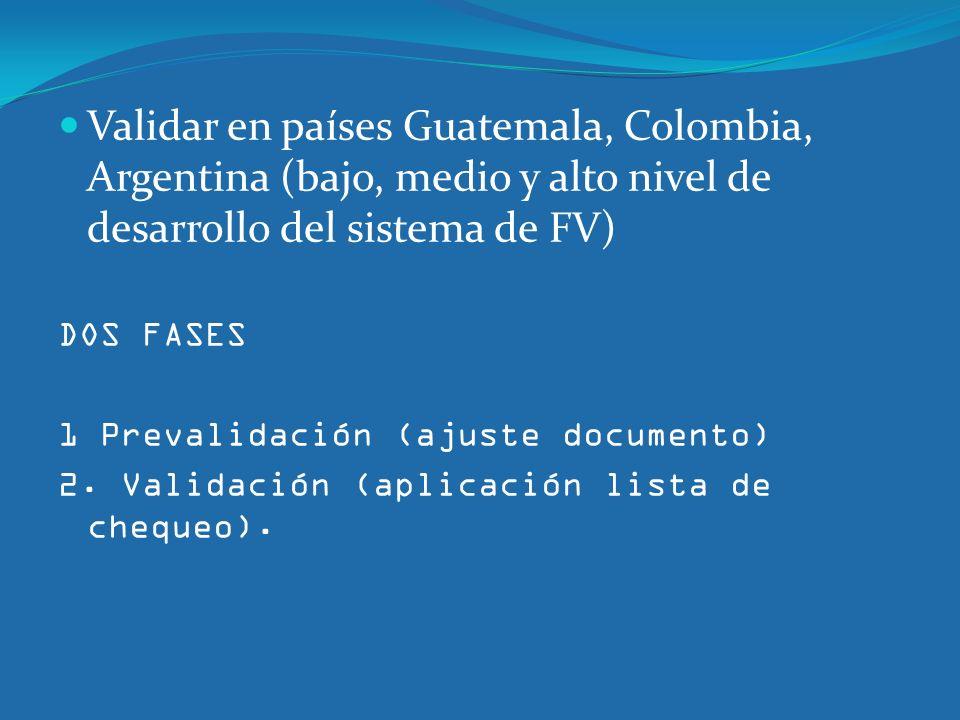 Validar en países Guatemala, Colombia, Argentina (bajo, medio y alto nivel de desarrollo del sistema de FV)