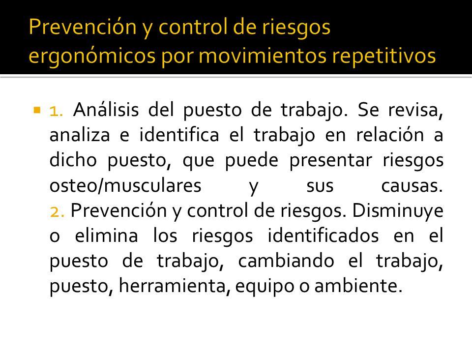 Prevención y control de riesgos ergonómicos por movimientos repetitivos