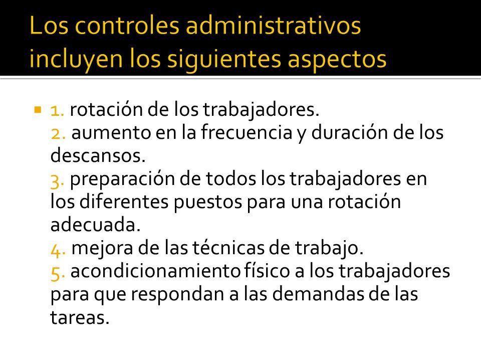 Los controles administrativos incluyen los siguientes aspectos