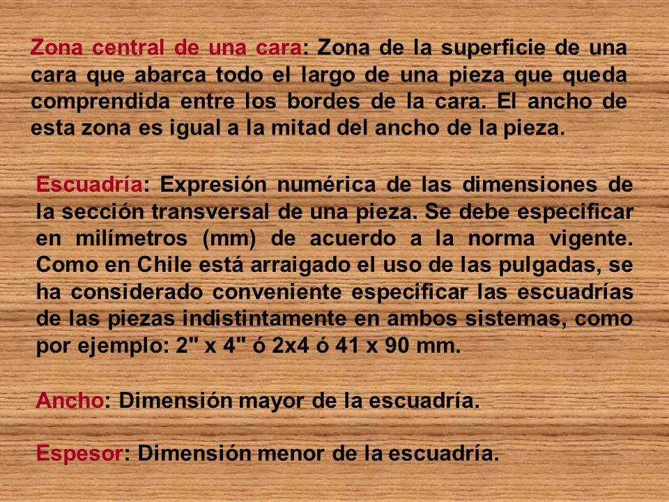 Encantador 2x4 Tamaño De La Uña Encuadre Regalo - Ideas de Arte ...