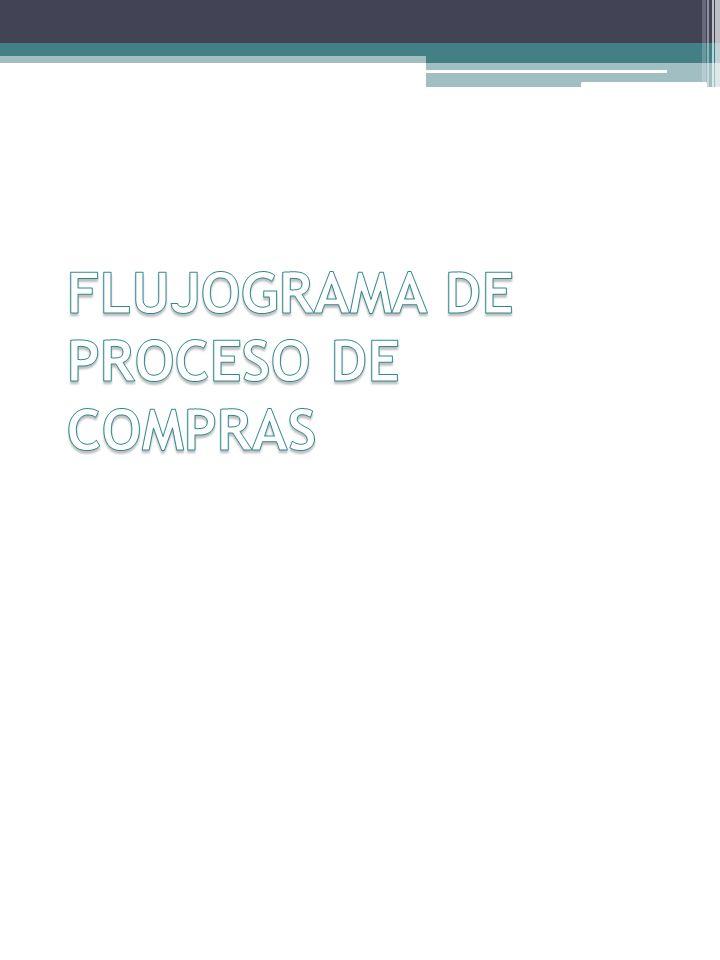 FLUJOGRAMA DE PROCESO DE COMPRAS