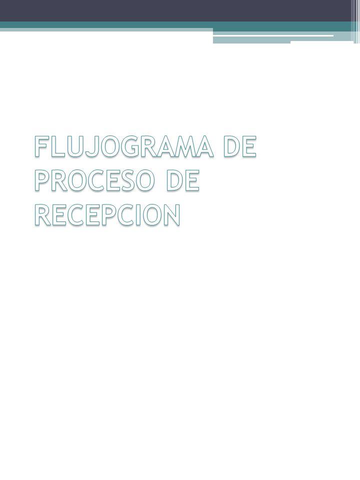 FLUJOGRAMA DE PROCESO DE RECEPCION