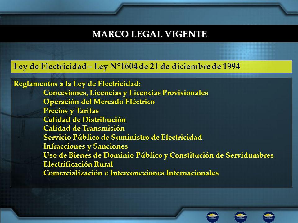 MARCO LEGAL VIGENTE Ley de Electricidad – Ley N°1604 de 21 de diciembre de 1994. Reglamentos a la Ley de Electricidad: