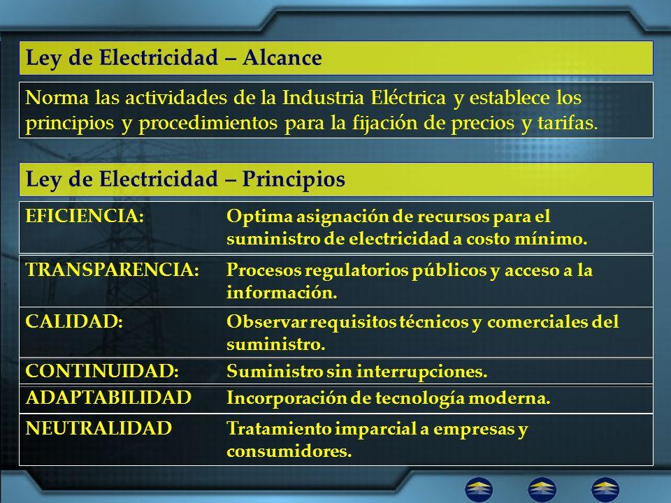 Ley de Electricidad – Alcance