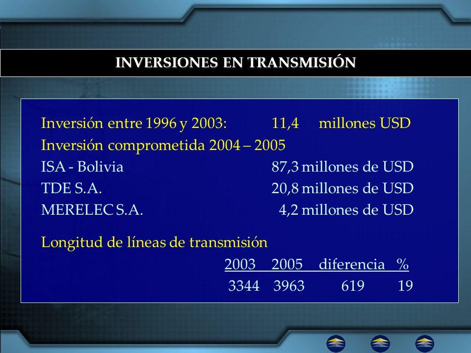 INVERSIONES EN TRANSMISIÓN
