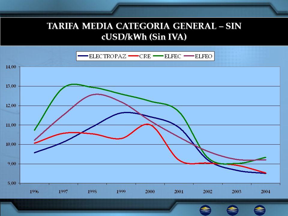 TARIFA MEDIA CATEGORIA GENERAL – SIN