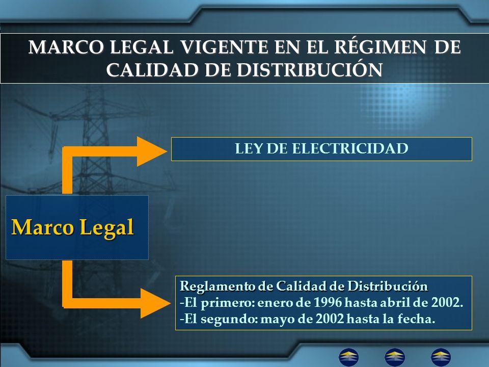 MARCO LEGAL VIGENTE EN EL RÉGIMEN DE CALIDAD DE DISTRIBUCIÓN