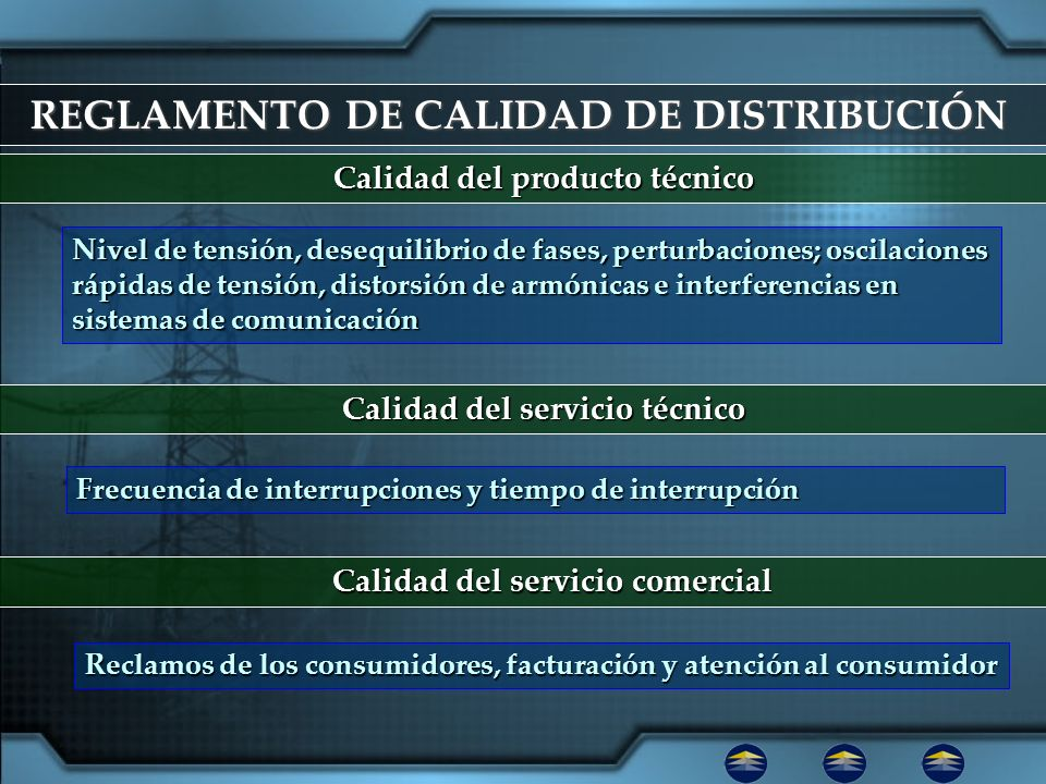 REGLAMENTO DE CALIDAD DE DISTRIBUCIÓN
