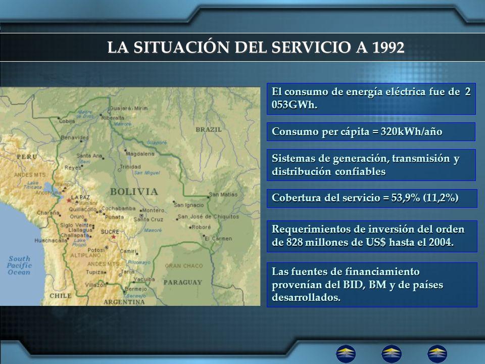 LA SITUACIÓN DEL SERVICIO A 1992
