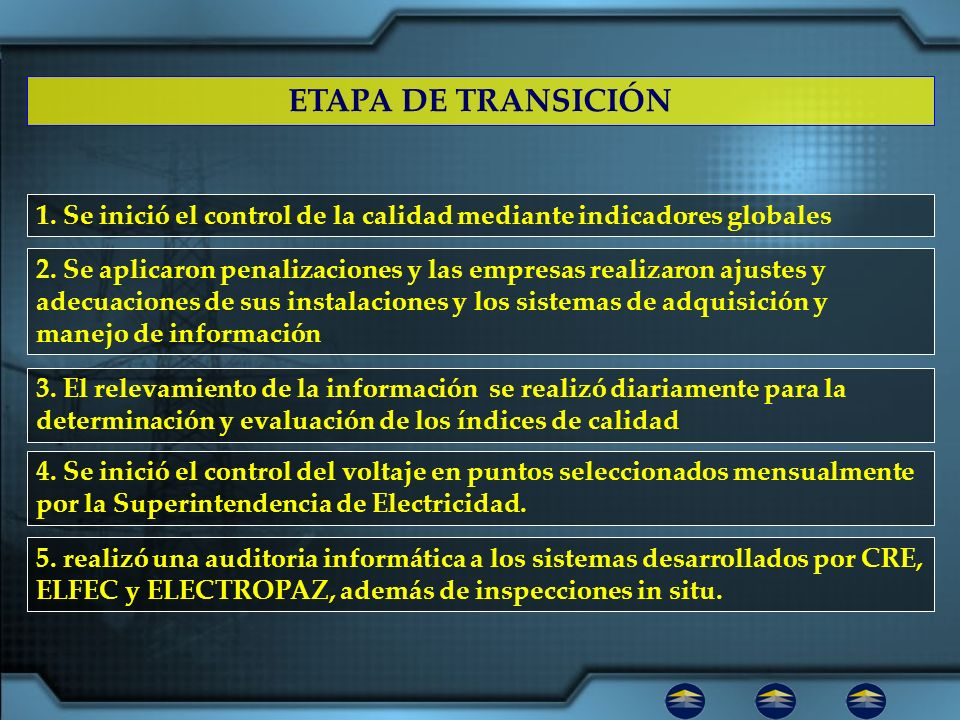ETAPA DE TRANSICIÓN 1. Se inició el control de la calidad mediante indicadores globales.